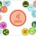 Primeros pasos en Java y persistencia con JPA y Hibernate