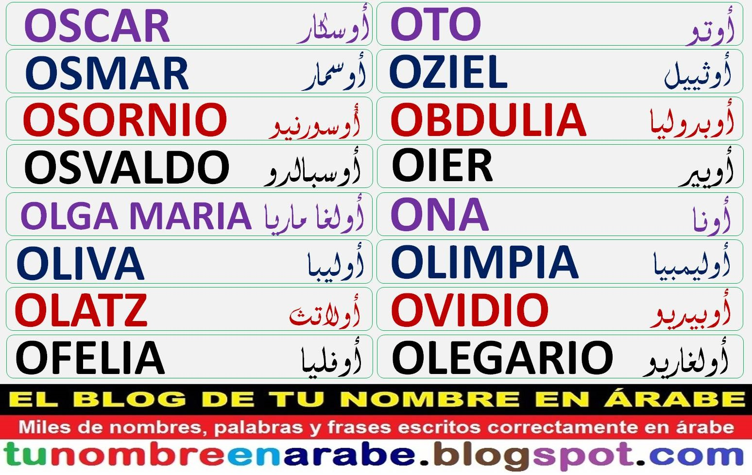 Lijst van Santomese ministers van Buitenlandse Zaken moreover 291622148028 additionally Honduras Los Horcones Masacre furthermore Tunombreenarabe blogspot also 112301 Observacion De Clase. on oscar ovidio videos