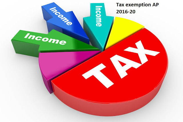 AP Tax Exemption 7 districts for CBDT, Central Board of Direct Taxes