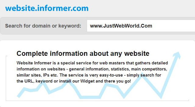Complete Information about any Website