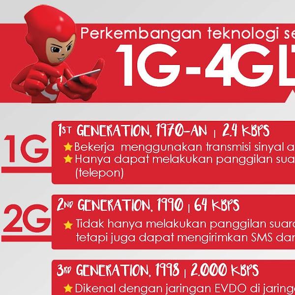 Smartfren 4G LTE-Advanced Untuk Gaya Hidup Digital Yang Lebih Baik #GoForIt