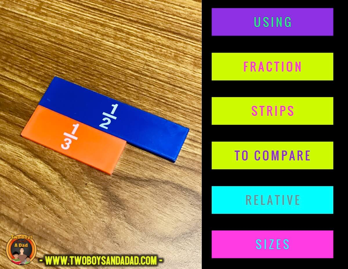 compare fractions with fraction strips