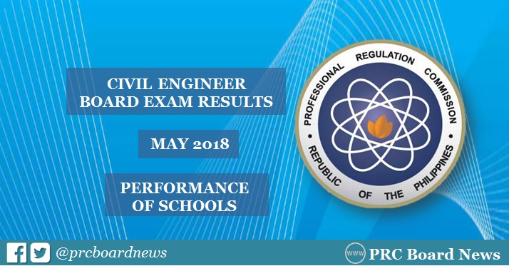 Top performing school, performance of schools May 2018 Civil Engineer CE board exam