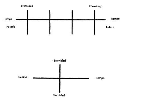 Resultado de imagen para maurice nicoll linea de tiempo