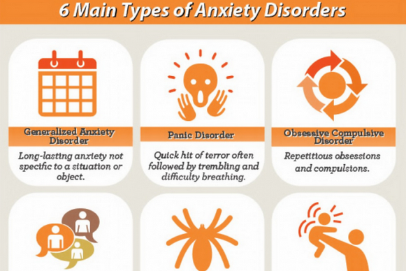 Thesis generalised anxiety disorder