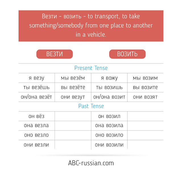 russian language verbs of motion