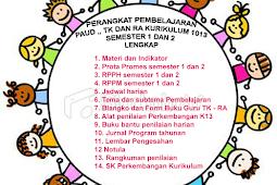 Administrasi PAUD K13 | Perangkat Pembelajaran Paud TK RA Kurikulum 2013 Semester 1 dan 2