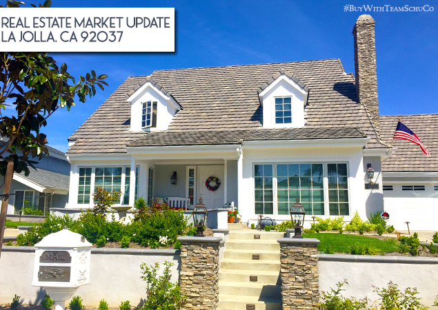 Current Real Estate Market Trends for La Jolla Single Family Homes, Condos & Town Homes