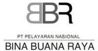 BBRM Sekilat saham BBRM | TRADER JALANAN