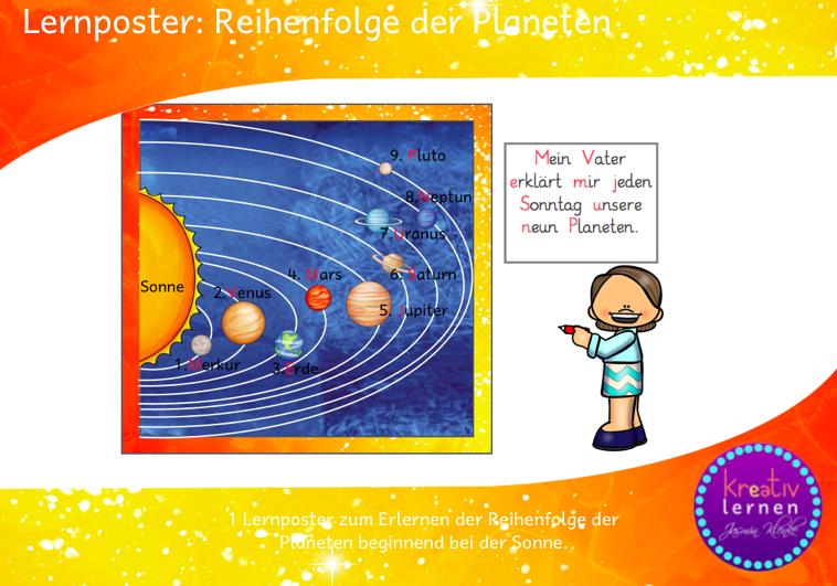 Drachenstübchen: Merkplakat Sonnensystem