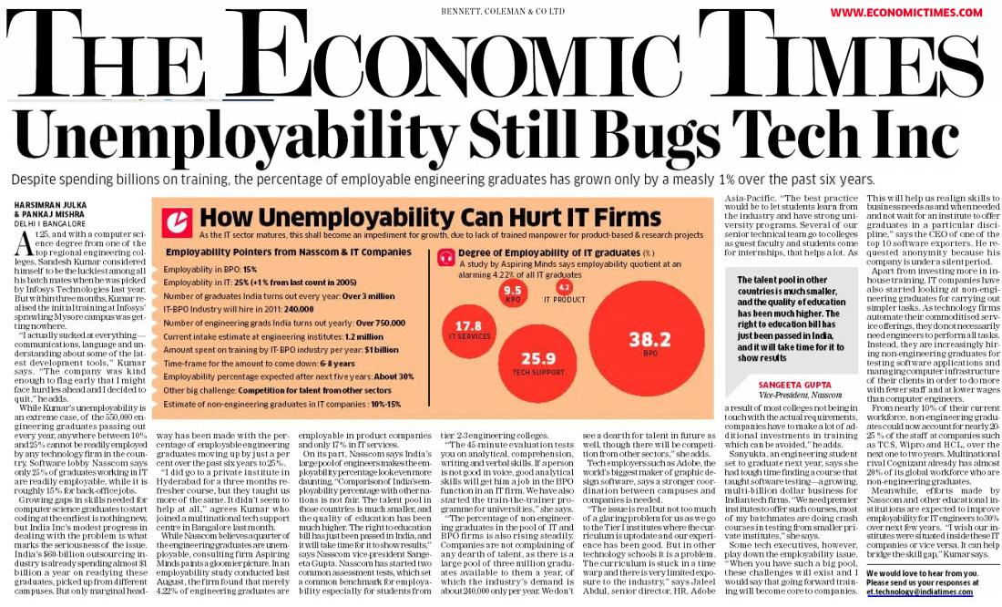 interesting economic articles for students