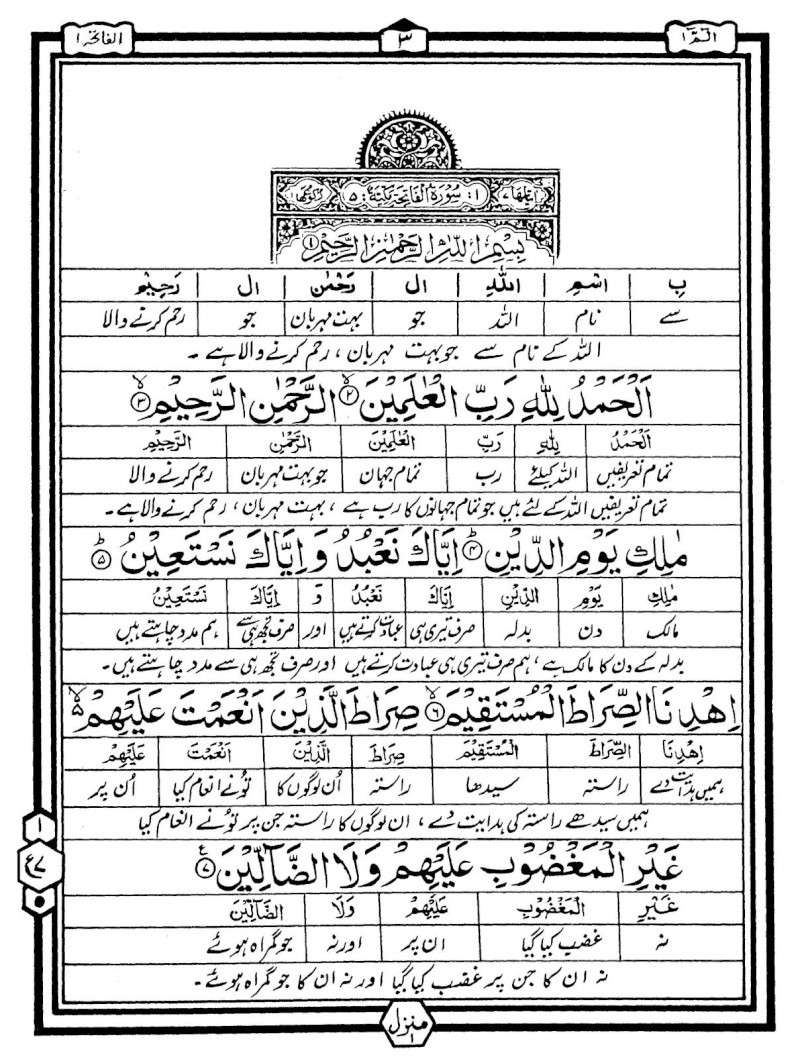 Solved MCQs Of Islamic History In PDF For Tests