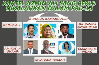 Image result for azmin n zuraidah geng kartel