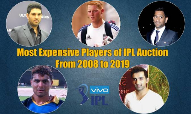 Most Expensive Players of IPL in all Seasons