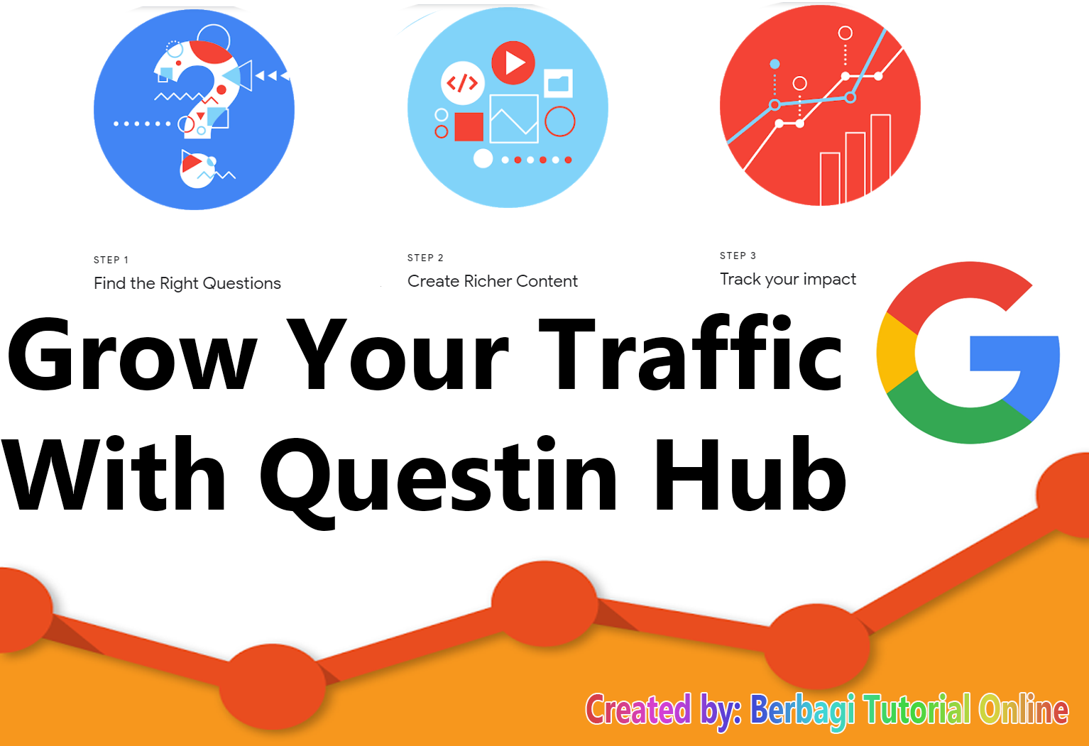 Optimasi Traffic QuestionHub