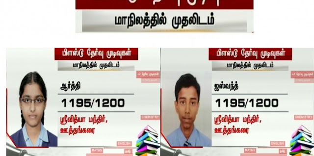 Tamil Nadu 12th Toppers 2016