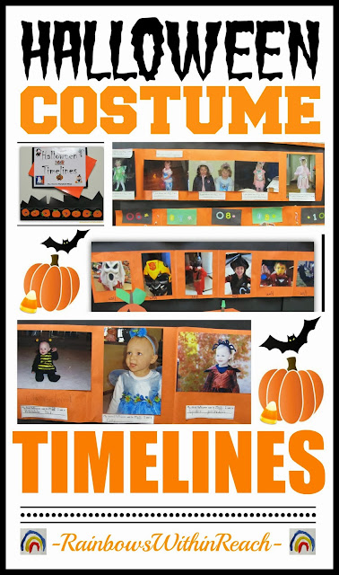 Halloween Costume Timelines via RainbowsWithinReach