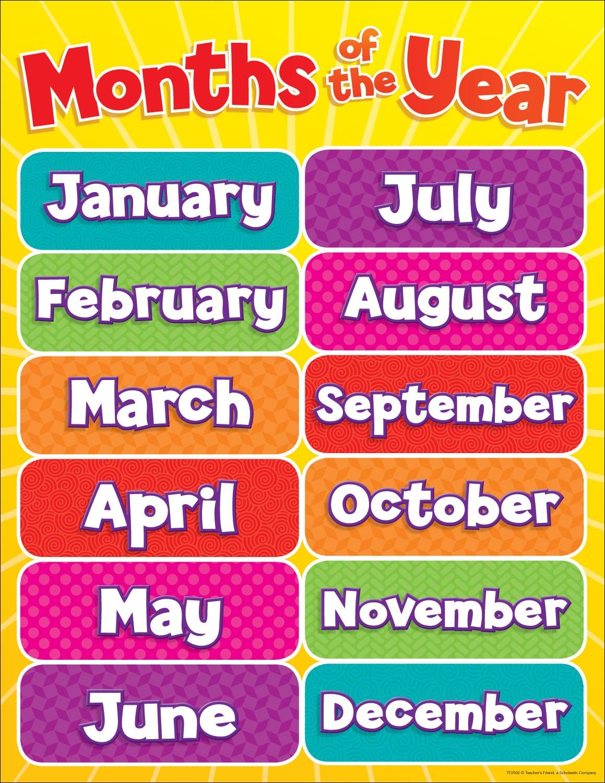 Singkatan Nama Bulan Dalam Bahasa Inggris : singkatan, bulan, dalam, bahasa, inggris, Nama-nama, Bulan, Dalam, Bahasa, Inggris, Artinya, Months, Year), Belajar, Online