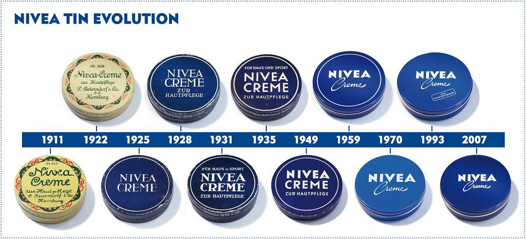 Evolution of the Nivea Creme tin