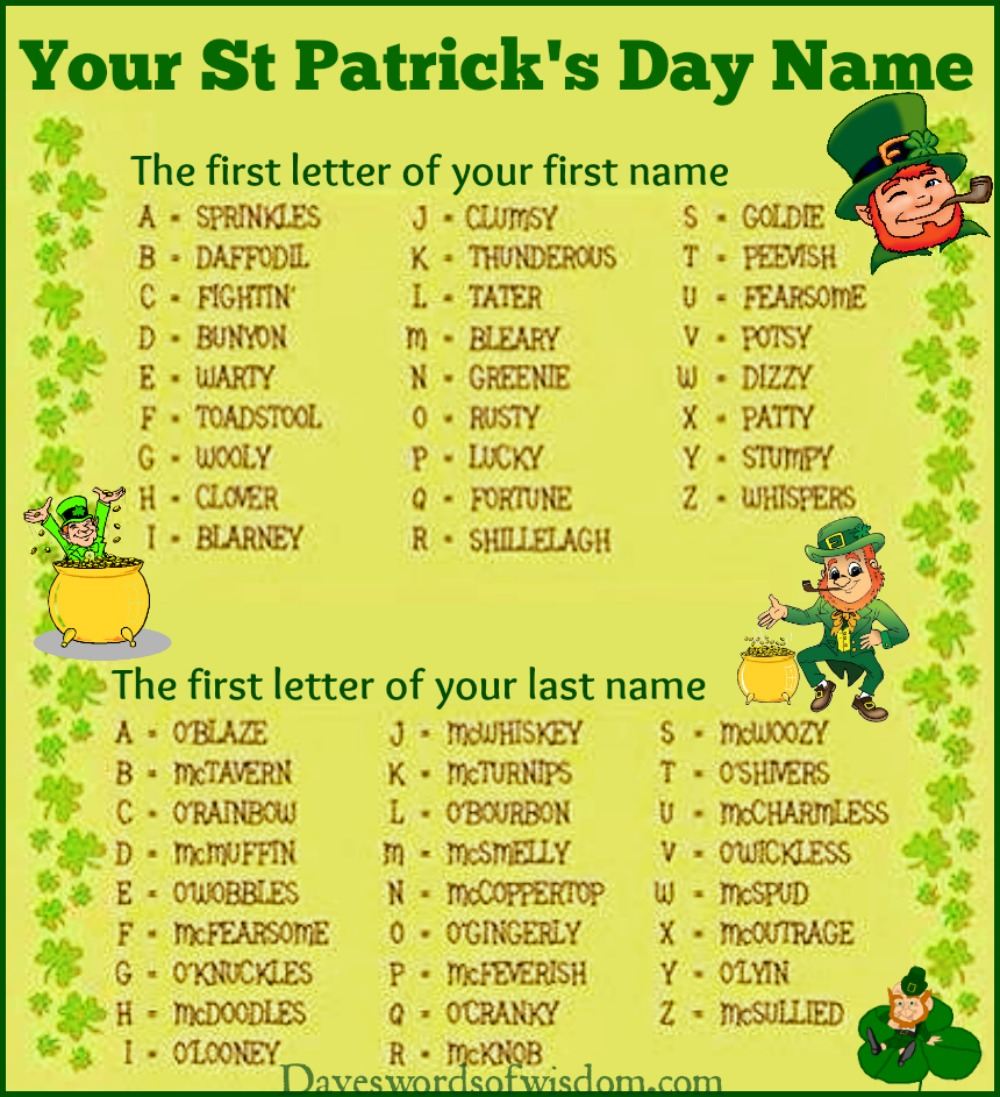 Letter Mc Names