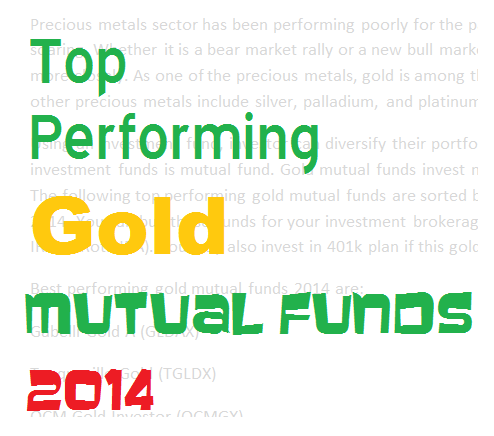 Top Performing Gold Mutual Funds 2014