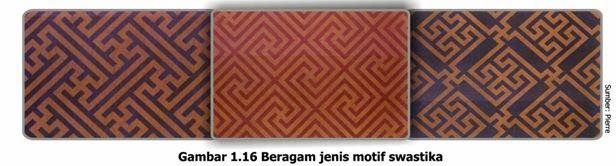 27 Contoh Gambar Ragam Hias Geometris Pada Batik Indonesia 1