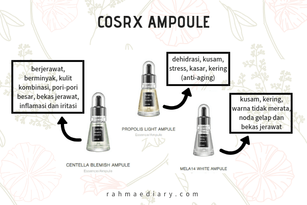Perbedaan Booster, Essence dan Ampoule