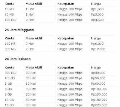 cara-membeli-paket-Internet-XL-Hotrod-Daftar-harga-paket-internet-XL-Murah