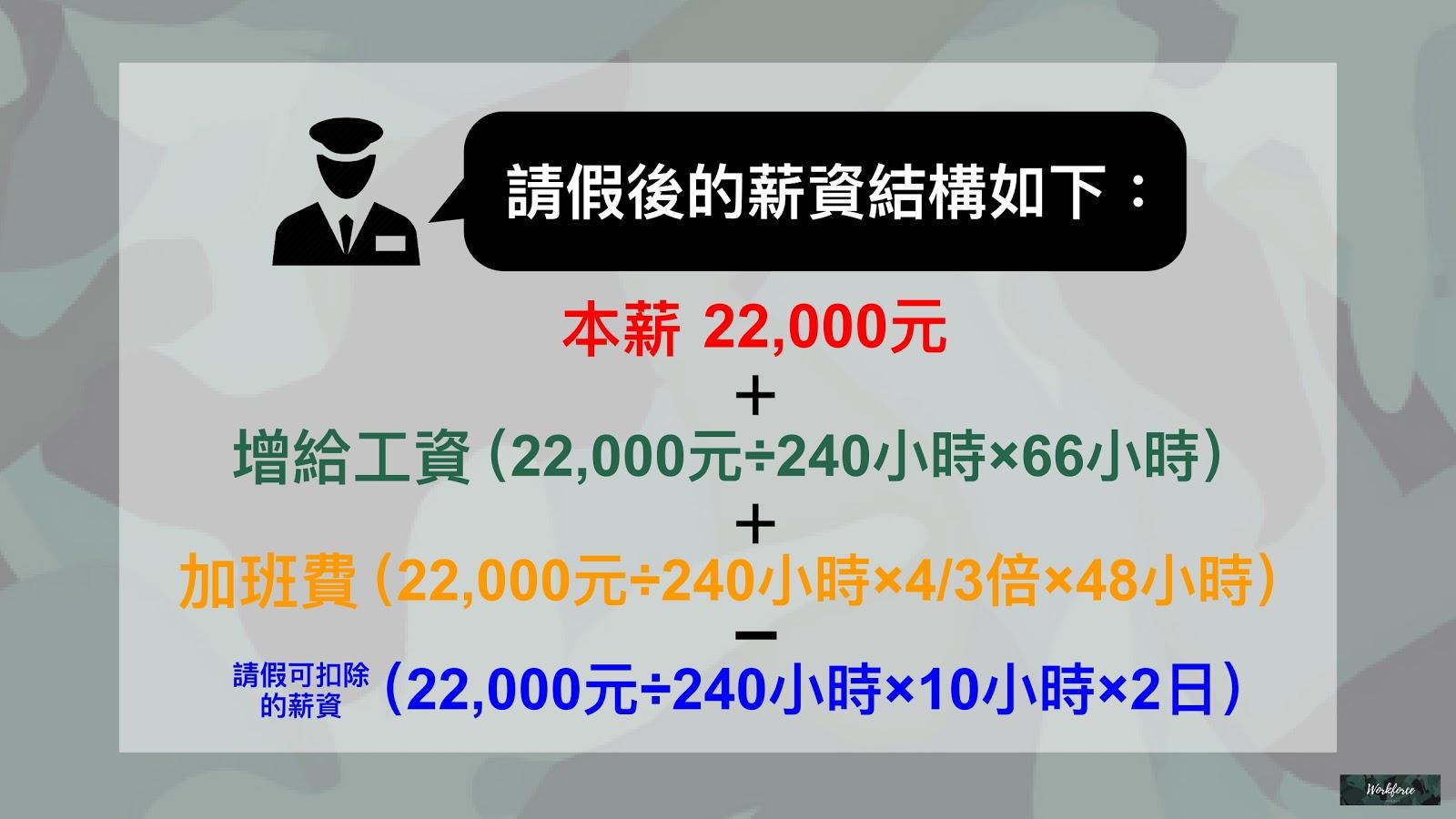 基本工資22000元,保全人員工資結構(請假)