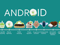 Macam Macam OS di Android dari Awal Hingga Sekarang