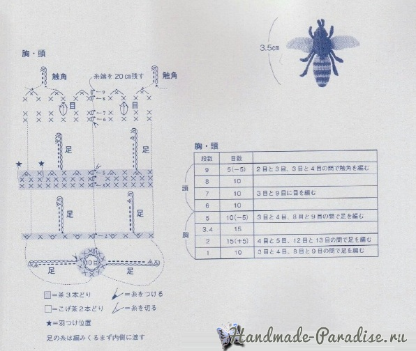 Амигуруми. Пчела и божья коровка (4)