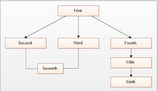 Hybrid_Inheritance
