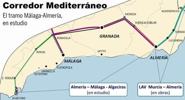 Corredor del Mediterráneo