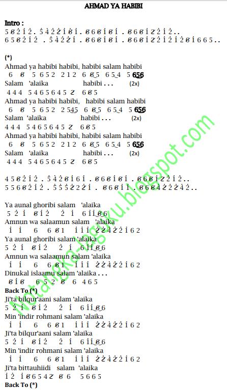 Not Angka Pianika Lagu Ahmad Ya Habibi - Shalawat