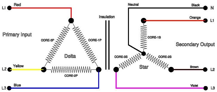 3 phase isolating transformer delta star connection. Black Bedroom Furniture Sets. Home Design Ideas