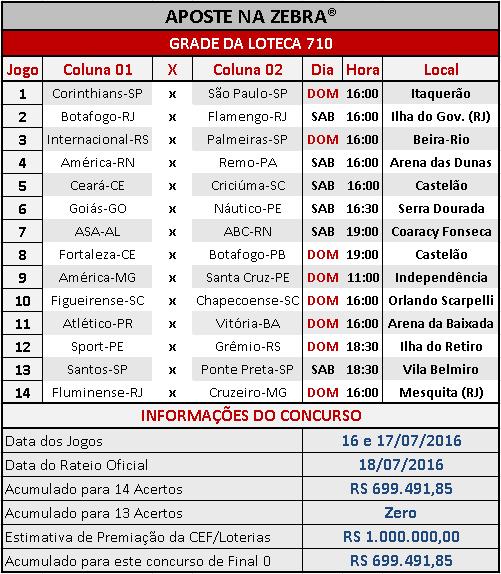LOTECA 710 - PROGRAMAÇÃO / GRADE OFICIAL 03