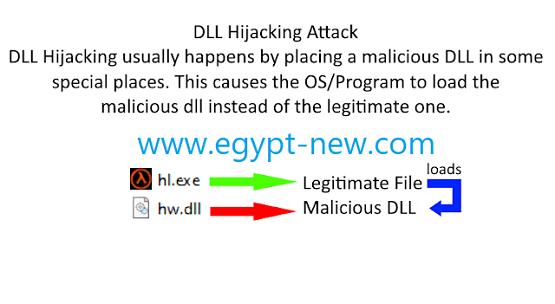 EvilDLL - DLL ضار (Reverse Shell) مولد لاختطاف DLL