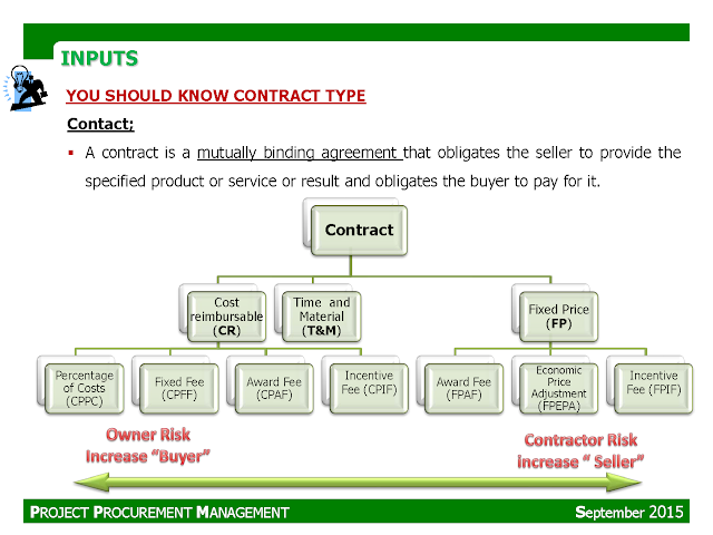 Project-Procurement-Management