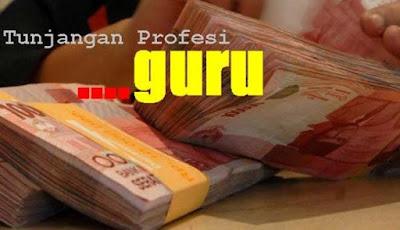 Info Penyaluran TPG Guru Madrasah 2017
