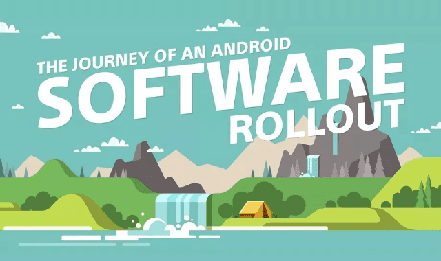 The Journey Of An Android Software Rollout