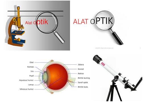 Pengertian, Jenis, Macam Alat Optik