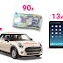 Castiga 1 Mini One + 1 iPad mini/saptamana sau 100 lei/zi