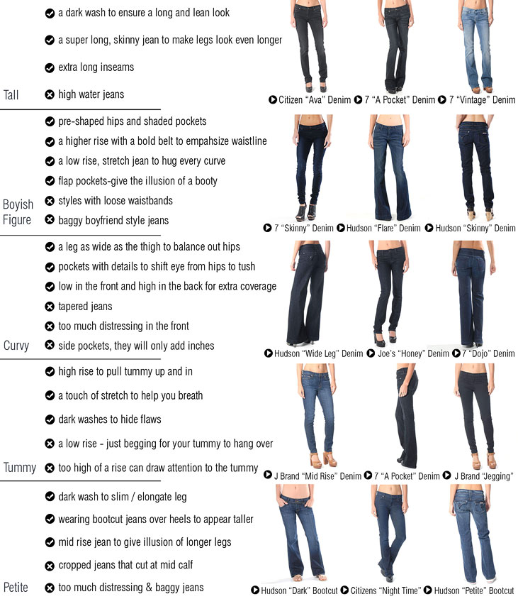 Slim Fit: For those who want the hipster style of skinny jeans but don't make the cut weight-wise, there are slim-fit jeans. This cut of jean is tapered in a similar style to skinny jeans but not to the form-fitting .