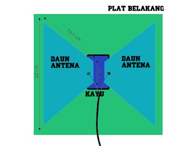 Membuat antenna tv dari plat seng yang tidak terpakai