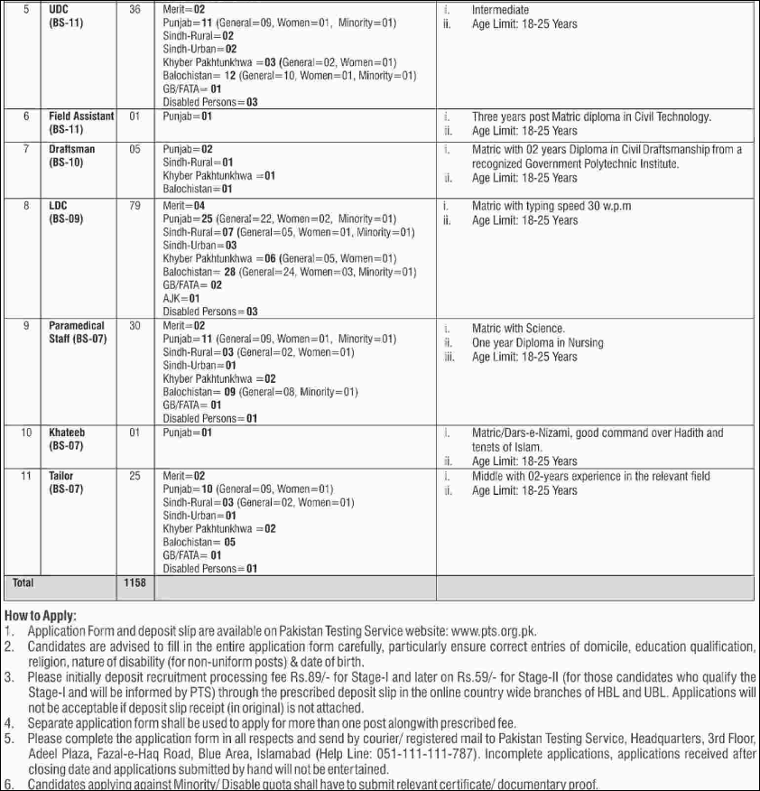 Advertisement for NH&MP Jobs January 2019