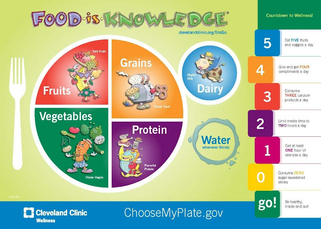 http://www.nourishinteractive.com/kids/healthy-games/24-my-plate-usda-five-food-groups-healthy-messages