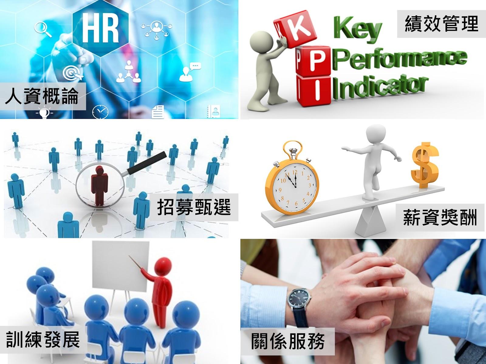 百華齊放: 課程企劃《人資人員必修的基礎人力資源管理》