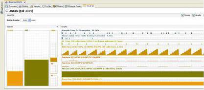 Java Memory Profiling Simplified