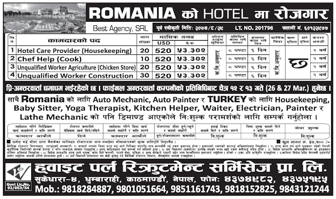 Jobs in Romania for Nepali, Salary Rs 53,302