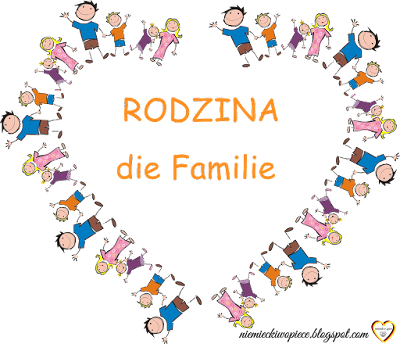 Opowiadanie o sobie po niemiecku cz. 2 : Rodzina - die Familie